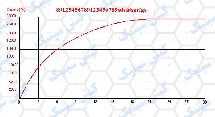 تست انعطاف پذیری(30 درصد) لوله پلی اتیلن